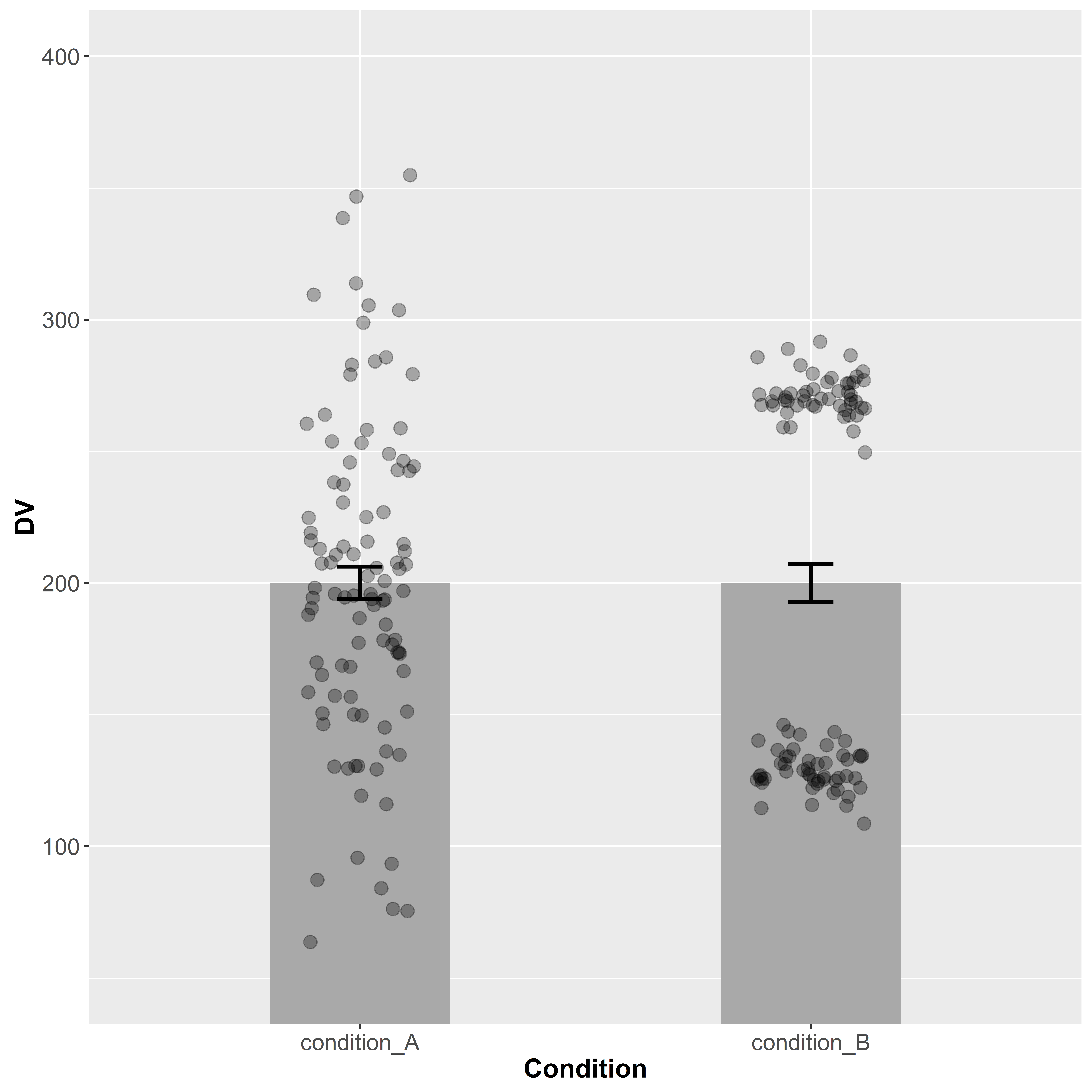 Solution to #BarBarPlots in R | Jim Grange